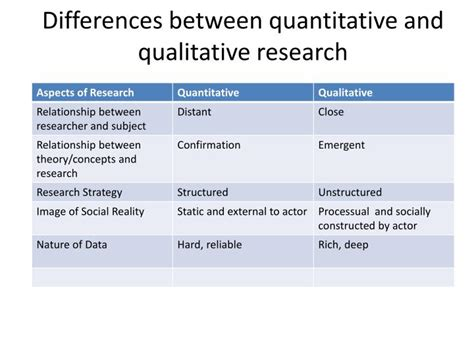 pattern analysis in qualitative research ppt qualitative research methods for beginning research