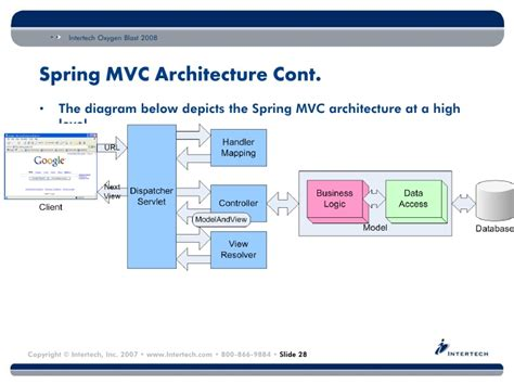 mvc architecture in java swing mvc in swing link intersystems the mvc pattern