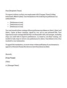 Free Termination Letter Template by Termination Letter Sles Template Jennywashere
