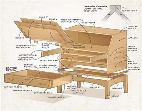 Mahogany Desk Part I