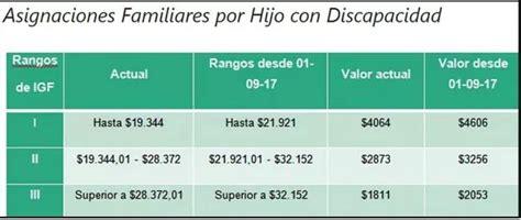 cuanto cobraran las asignaciones 2016 en argentina diario21 tv el gobierno anunci 243 aumentos para las