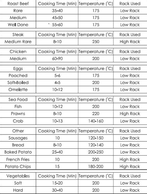 induction cooking temperature chart induction cooker temperature guide 28 images duxtop 8100mc review compare portable