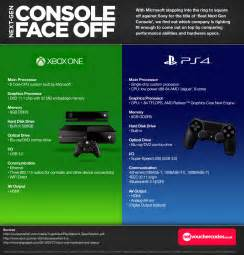 is the xbox one better than ps4 xbox one vs ps4 lets the actual differences