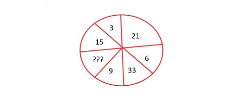 missing pattern questions logical deduction missing number in a circle puzzling