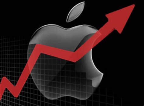 apple stock market symbol | etf daily news