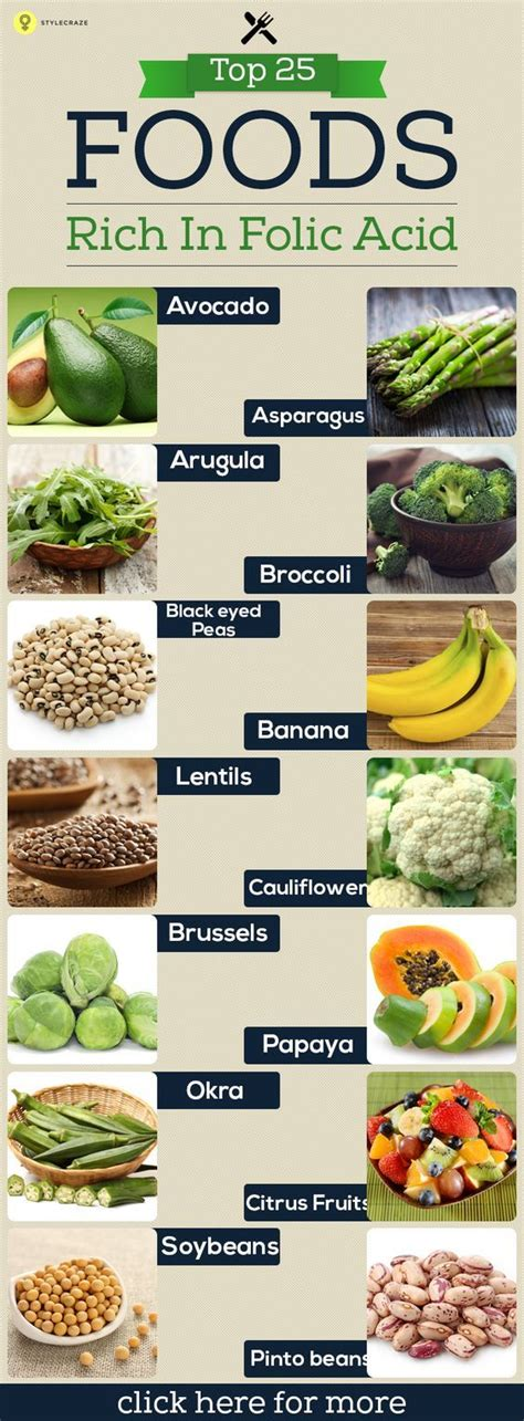 supplement 411 list 411 best images about foods with vitamins minerals from