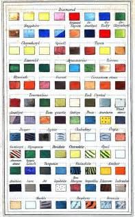 gems by color design color chart gems and minerals vintage