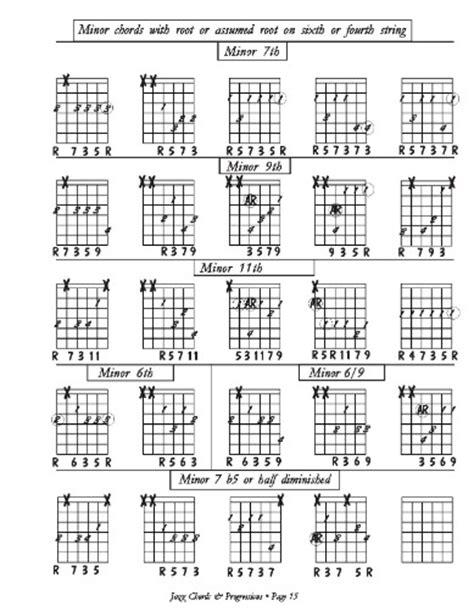 Guitar Chord Book guitar chord book images