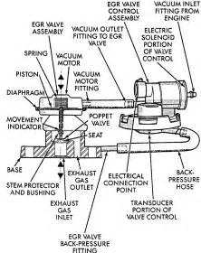 dodge avenger 2 4 litre engine diagram get free image