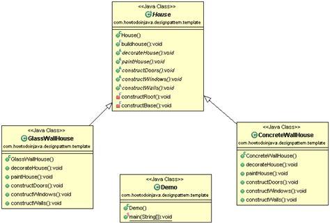 template method design pattern template method design pattern howtodoinjava