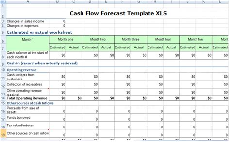 project forecasting template flow forecast template xls 2017 free excel