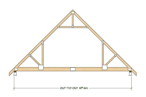 Roof Truss Calculator Related Keywords Suggestions For Truss Sketch