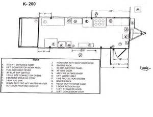 Catering Kitchen Layout Design by Catering Kitchen Layout Dream House Experience