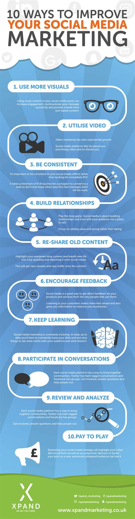 10 Ways To Improve Your Social by 10 Ways To Improve Your Social Media Marketing Xpand