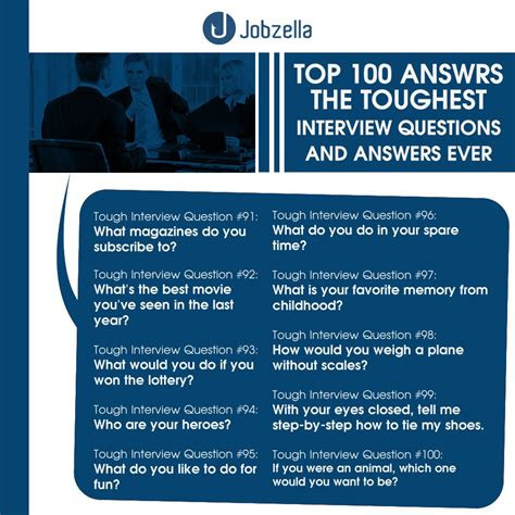 best questions 100 questions and answers jobzella