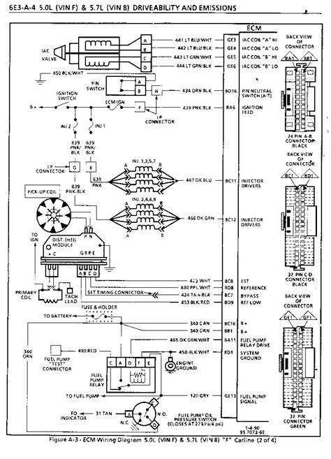91 speed density motor - Third Generation F-Body Message