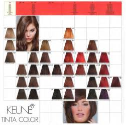 keune color keune hair color shades chart brown hairs