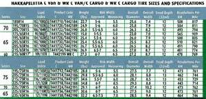 Truck Tires Cost Per Mile Edbee S Syncro And Studebaker M16 Syncro Westy
