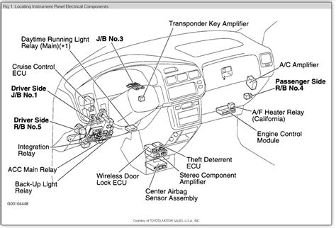 wiring diagram toyota noah wiring just another wiring site