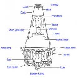 Lighting Fixture Parts Supply Once You Identified The L Parts You Need By Name Use The L Fixture Parts
