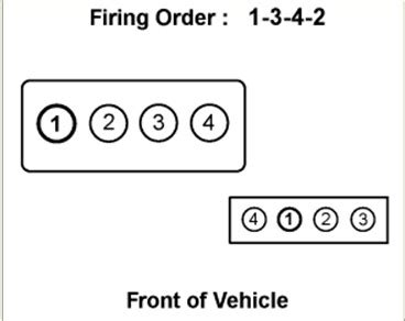 Sport Ignition Coil Mitsubishi Dangan Sohc what is the firing order on 1998 saturn