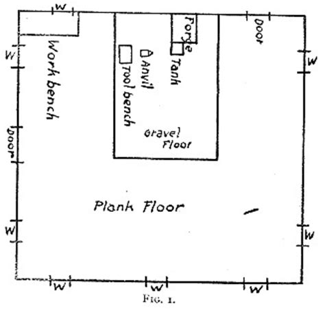 blacksmith shop floor plans modern blacksmithing 1901 more of the blacksmiths shop
