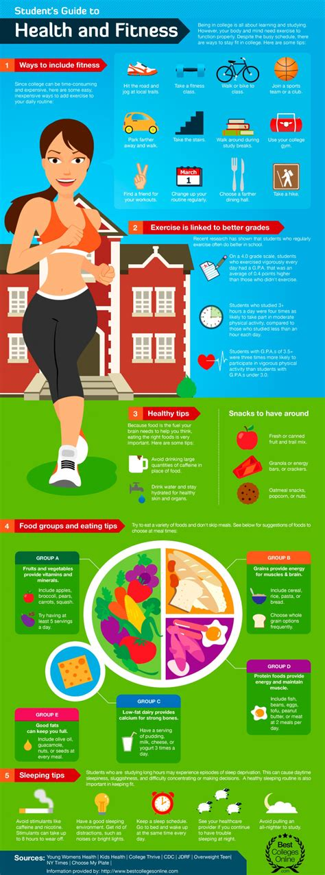 Kaos Fitness World Graphic 6 10 health and fitness infographics that you need to see