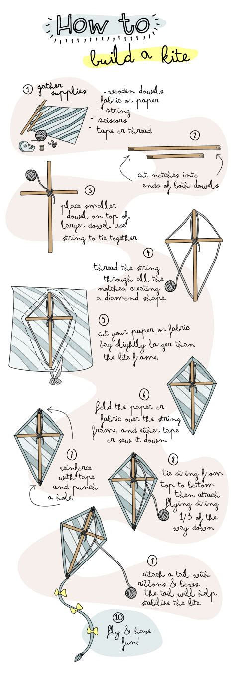 How To Make A Paper Kite Step By Step - children nature play got wind today