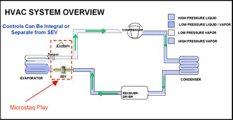 hvac systems diagrams gallery