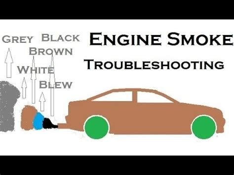 troubleshoot engine smoke color issues