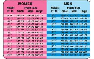 Height weight amp calorie charts