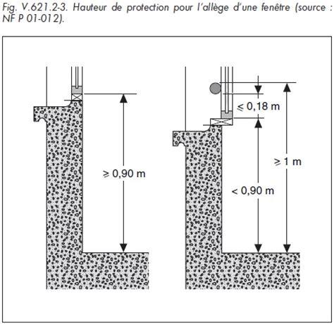 Hauteur Plafond Reglementaire by Hauteur De Protection Pour L All 232 Ge D Une Fen 234 Tre Source
