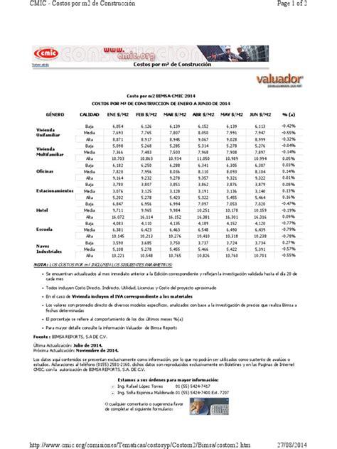 costos de patentamiento voyage 2016 costos parametricos m2 de construccion 1 1