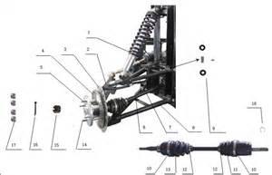 sand rail wiring schematic sand wiring diagram free