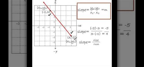 How To Find On Line How To Find The Slope Of A Line Given 2 Points 171 Math