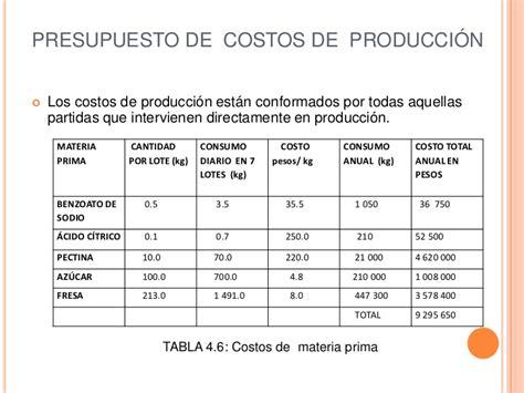clase 4 presupuesto de materia prima compras e estudio econ 243 mico parte 01 costos de producci 243 n