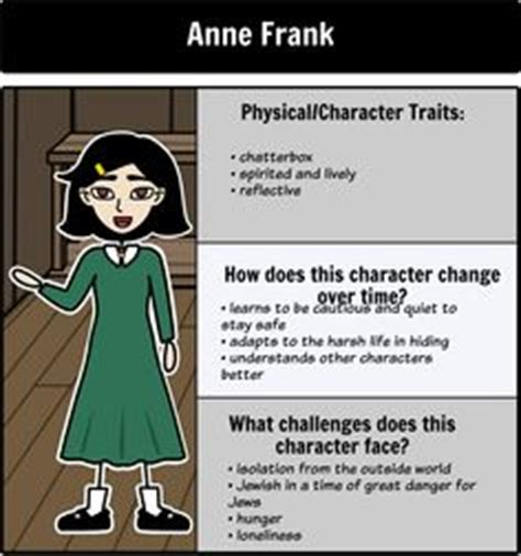 biography anne frank summary anne frank the diary of a young girl by anne frank