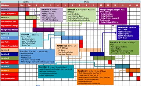 Project Scheduler by Is480 Team Wiki 2011t2 Panacea Project Schedule Is480