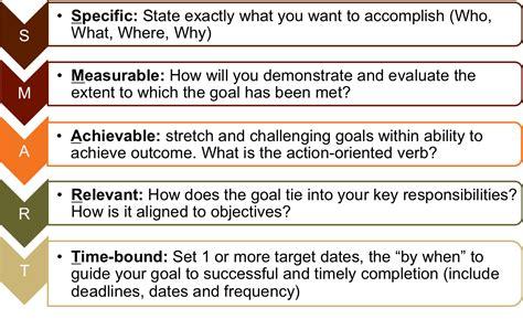 Principles Of Management June 2012 Smart Marketing Goals Template