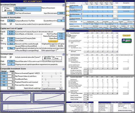 excel valuation template excel business valuation