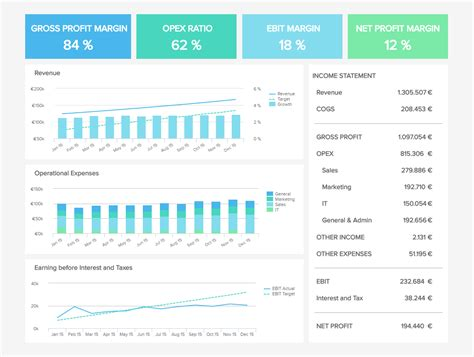 explore the best management dashboard exles templates