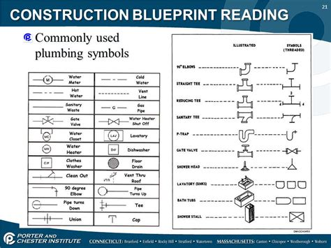 Reading Plumbing Blueprints by Construction Blueprint Reading Ppt
