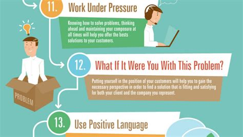 25 customer service skills every company should require infographic holy kaw