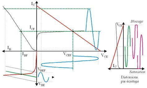transistor igbt principe fonctionnement transistor darlington fonctionnement 28 images le transistor darlington fonctionnement du