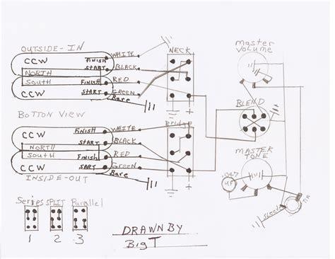 squier strat wiring diagram affinity squier wiring