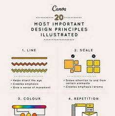 graphic design rules of layout 1950s backgrounds and frames diners menu template and