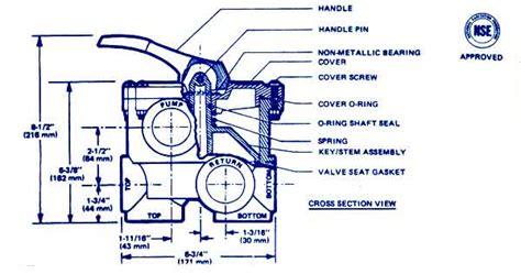 pool filter valve diagram hayward vari flo valve parts hayward var flo valve