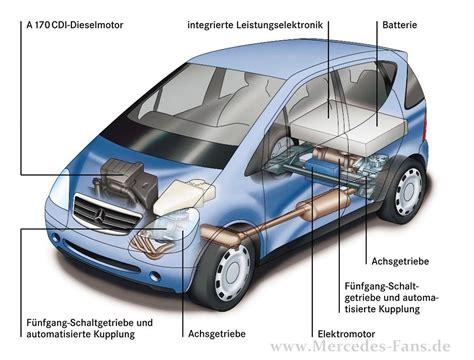 how do cars engines work 2004 chevrolet classic instrument cluster mercedes benz baureihen die a klasse w168 1997 2004 erst elch test dann elchfest die