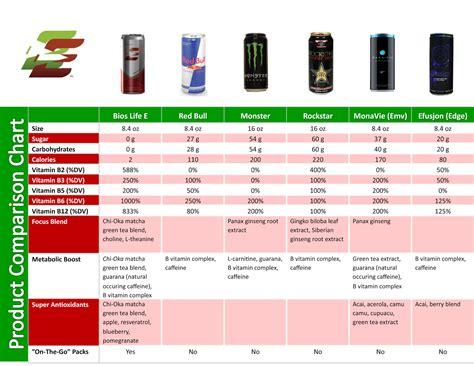energy drink price comparison shop chaos