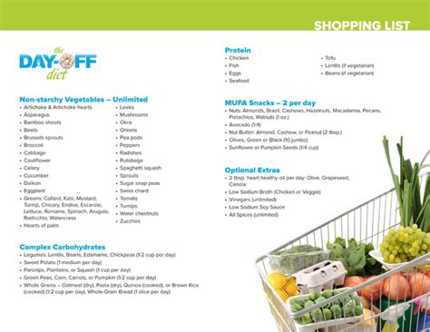 printable total 10 shopping list the day off diet shopping list the dr oz show